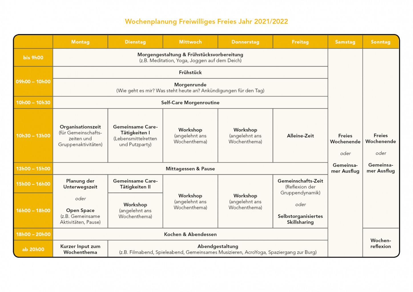 Themenwochenplan